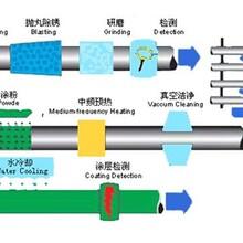 邢台环氧树脂防腐钢管厂优游注册平台图片