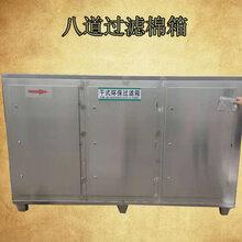 uv光氧廢氣處理設備凈化器圖片
