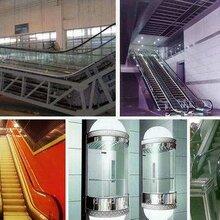 咨询:上虞商场电梯回收厂家收购