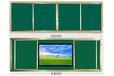 內嵌觸摸屏教學推拉黑板優勢及廠家報價