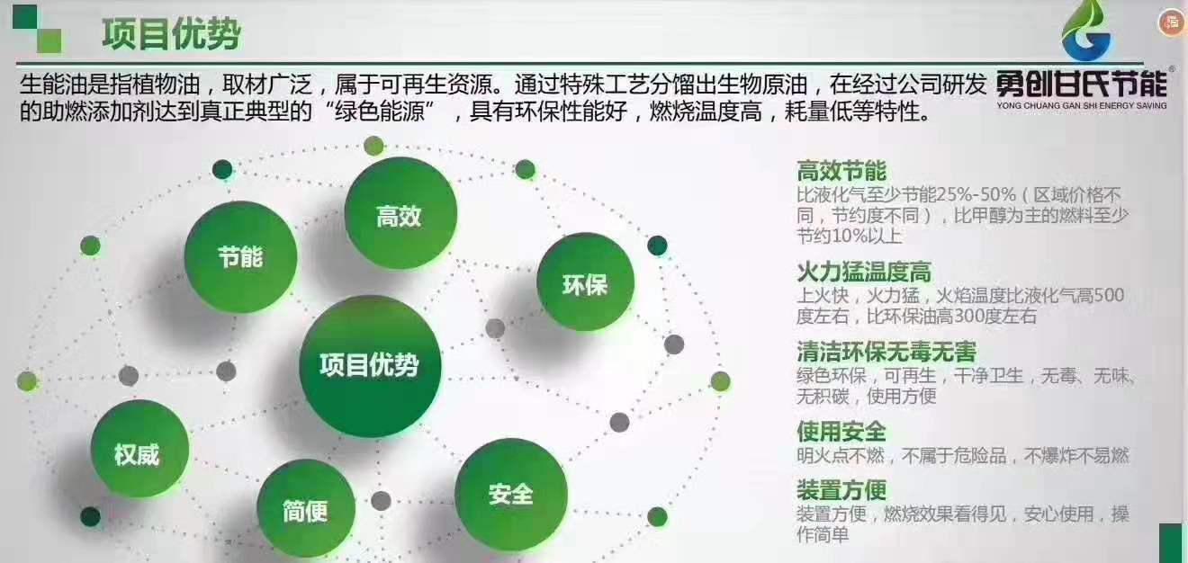 实体能源节能项目区域招商
