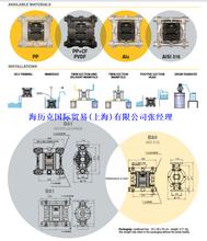 意大利DEBEM阻尼器EQ100FMT上海銷售中心圖片