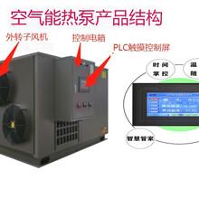 汽车涂装烘干房空气能热泵热源对流式烘干图片