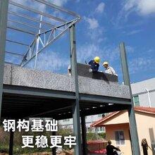 未来20年火遍中国的新型环保材料房屋图片
