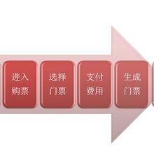 微信抢嘌系统现售,软件系统App小程序开发定制