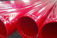 上饒無縫保溫鋼管廠家%價格(多少-噸)生產公司