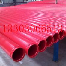 实体环保生产鄂州(钢套钢保温钢管)厂家%价格图片