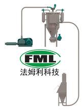 法姆利科技真空粉体输送系统质量保证售后无忧
