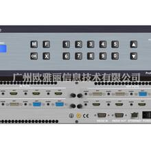 8進8出高清無縫混合插卡矩陣切換器FLX-NANO圖片