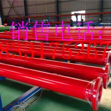 潍坊哪里卖:航空用防腐钢管厂家/电话图片
