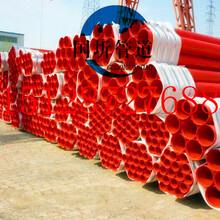 高温复合钢套钢蒸汽保温管厂家/价格/今日资讯图片