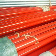 贵港穿线用镀锌钢�管厂家价格特别介绍图片