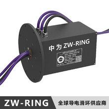 热滚机导电滑环最低多少钱可以买到?