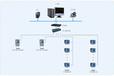 蘇州紅星國際生活廣場A地塊電力監控系統的設計與應用