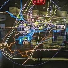 石楼隆基泰和京雄世贸港周边配套有什么图片