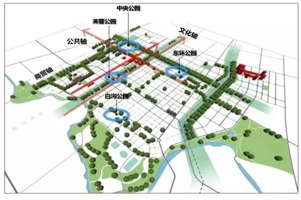 南宫隆基泰和京雄世贸港有投资价值吗