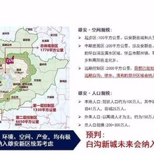 灵宝京雄世贸港三期项目楼盘周边配套图片