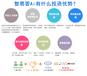 浙江Ai人工教育那排名,智易答Ai與論答Ai和智慧超人K12智能教育一模一樣系統