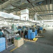 蓬江整廠設備回收,回收電話