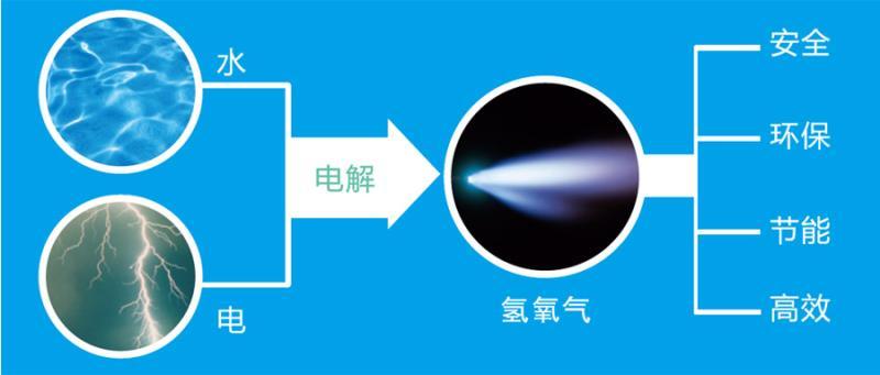 杭州氢氧机厂家,上门指导操作流程,免费试用