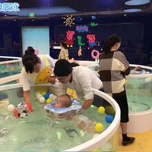 厦门婴儿游泳馆设备生产图片