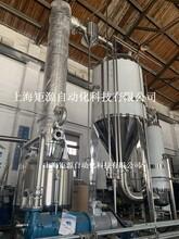 多功能果酱加工设备定制型果酱果脯生产线图片