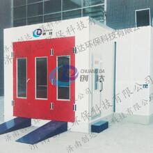 汽車烤漆房的工作原理烤漆房的維護保養高溫烤房圖片