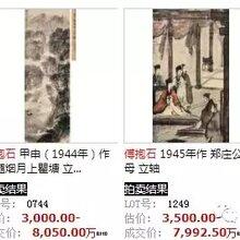 傅抱石作品拍卖多少钱一平尺