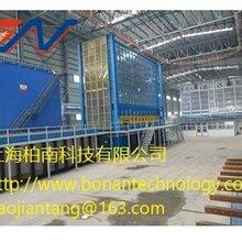 热镀锌生产线设备图片