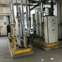 處理二氧化碳回收系統一套圖片