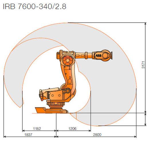 irb-7600-wr-3