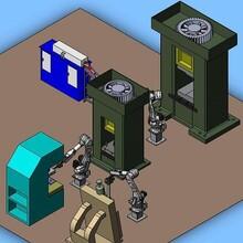 济南锻造机器人生产商图片