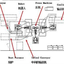 南宁锻造机器人订购电话图片