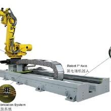 襄陽機器人導軌圖片