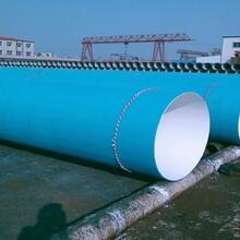 济南丙烯酸聚氨酯面漆厂家图片