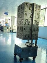 东莞臣泽卧式高温定型炉LED灯带硅胶挤出生产线卧式高温定型炉图片