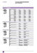合肥施耐德总代理NSX塑壳断路器NSX160NTM100D3P3D现货特价供应