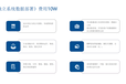 亞馬遜ERP管理系統操作流程
