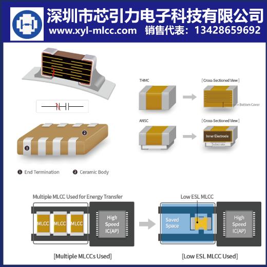 深圳市芯引力电子科技有限公司