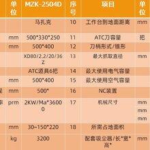 五面体龙门加工中心MZK-2504D