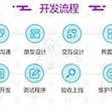 潍坊市酒水茶饮百货小程序商城开发有限公司