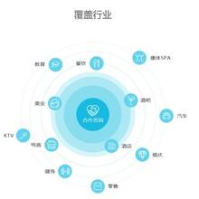 商品分销助力门店拓客宣传设计微信百度网站设计图片