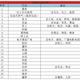 重慶市政設計資質辦理圖