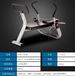家用健身器材如何選擇,動感單車哪個牌子好