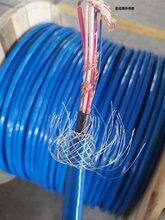 荊門七芯屏蔽拉力電纜以客為尊圖片