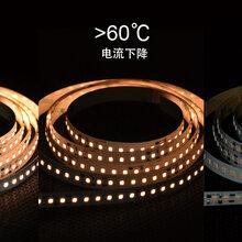 智能led灯带生产厂家图片