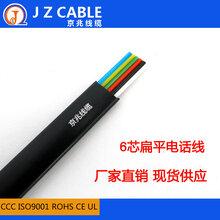 多股純銅28AWG4芯扁平電話線RJ11四芯室內電話線4P4C圖片