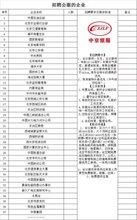 中京旅服会议服务岗位招聘