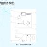 上海COD分析儀