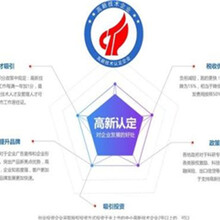 济南高新企业如何申请,高新企业认证好处图片
